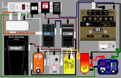 best bass fuzz pedal, bass guitar fuzz pedal